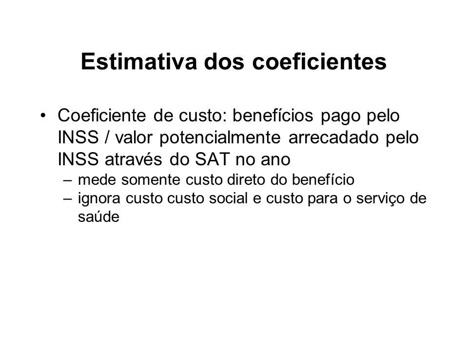 Estimativa dos coeficientes Coeficiente de custo: benefícios pago pelo INSS / valor potencialmente arrecadado pelo INSS através do SAT no ano –mede so