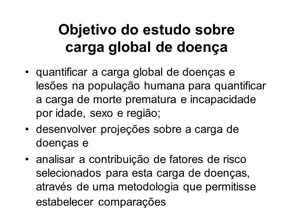 Objetivo do estudo sobre carga global de doença quantificar a carga global de doenças e lesões na população humana para quantificar a carga de morte p