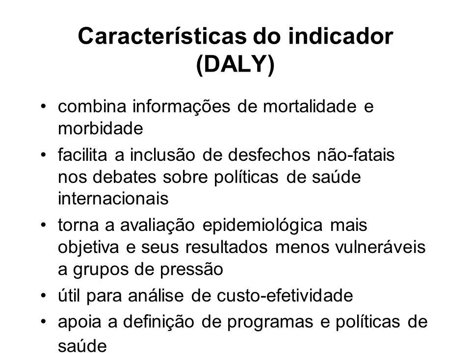 Características do indicador (DALY) combina informações de mortalidade e morbidade facilita a inclusão de desfechos não-fatais nos debates sobre polít
