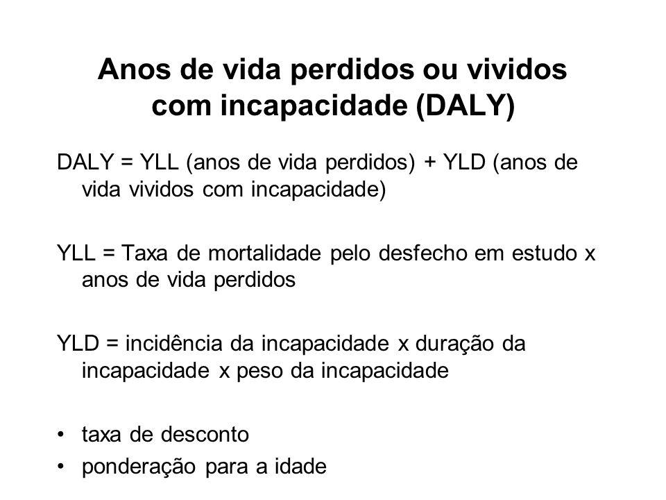Anos de vida perdidos ou vividos com incapacidade (DALY) DALY = YLL (anos de vida perdidos) + YLD (anos de vida vividos com incapacidade) YLL = Taxa d