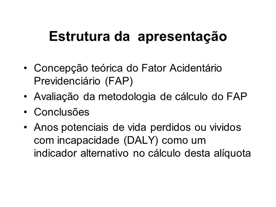 Concepção teórica do Fator Acidentário Previdenciário (FAP) taxação diferenciada de empresas de uma mesma atividade econômica conforme o risco de adoecimento ou morte.