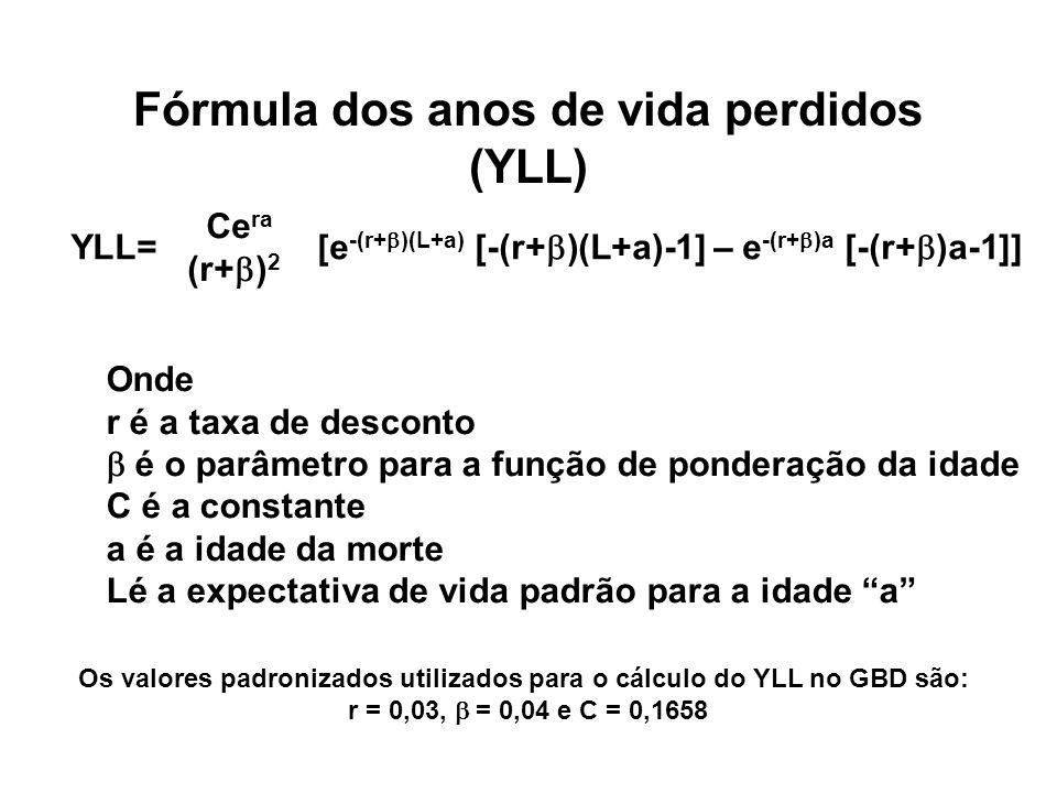 Fórmula dos anos de vida perdidos (YLL) YLL= [e -(r+ )(L+a) [-(r+ )(L+a)-1] – e -(r+ )a [-(r+ )a-1]] Ce ra (r+ ) 2 Onde r é a taxa de desconto é o par