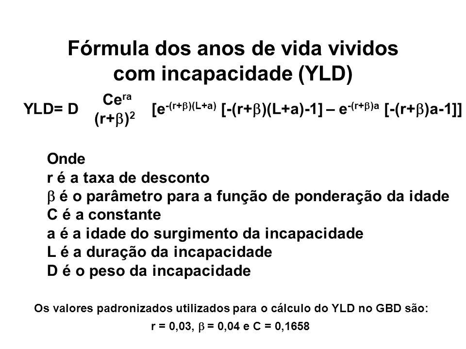 Fórmula dos anos de vida vividos com incapacidade (YLD) YLD= D [e -(r+ )(L+a) [-(r+ )(L+a)-1] – e -(r+ )a [-(r+ )a-1]] Ce ra (r+ ) 2 Onde r é a taxa d