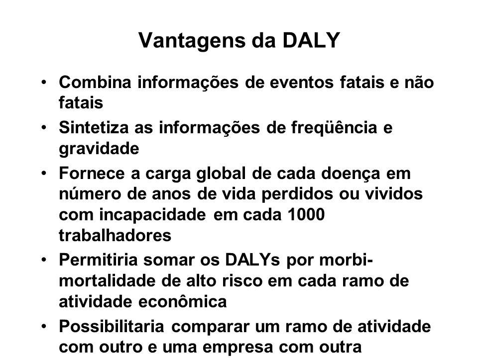 Vantagens da DALY Combina informações de eventos fatais e não fatais Sintetiza as informações de freqüência e gravidade Fornece a carga global de cada