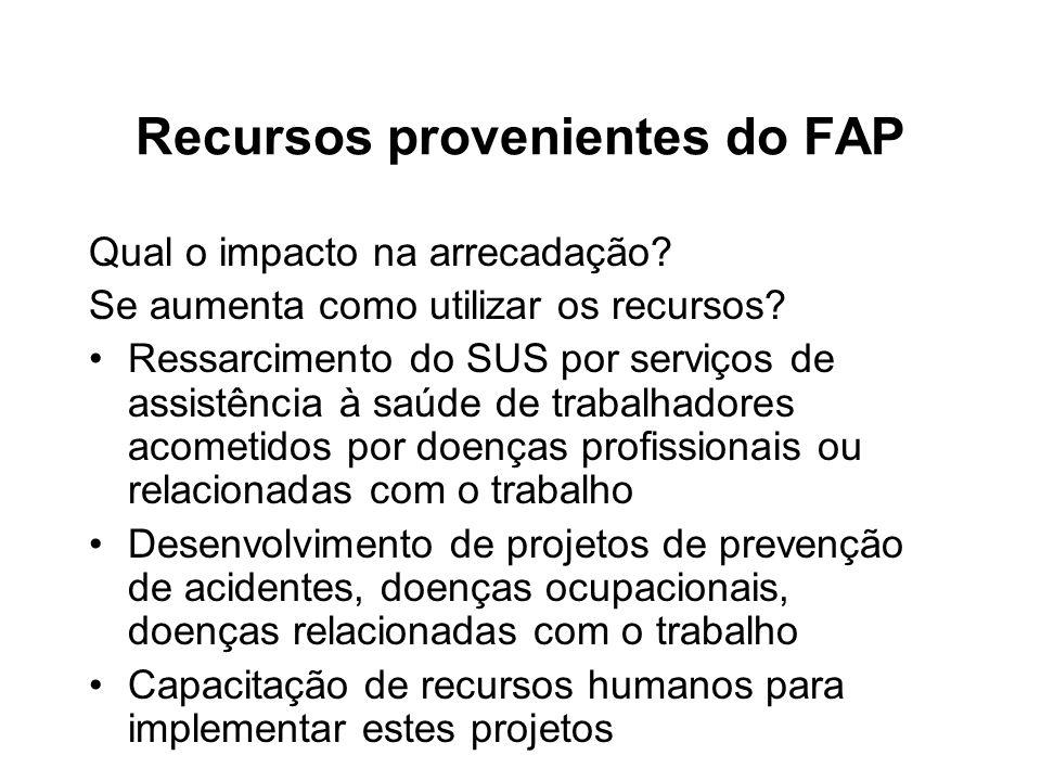 Recursos provenientes do FAP Qual o impacto na arrecadação? Se aumenta como utilizar os recursos? Ressarcimento do SUS por serviços de assistência à s