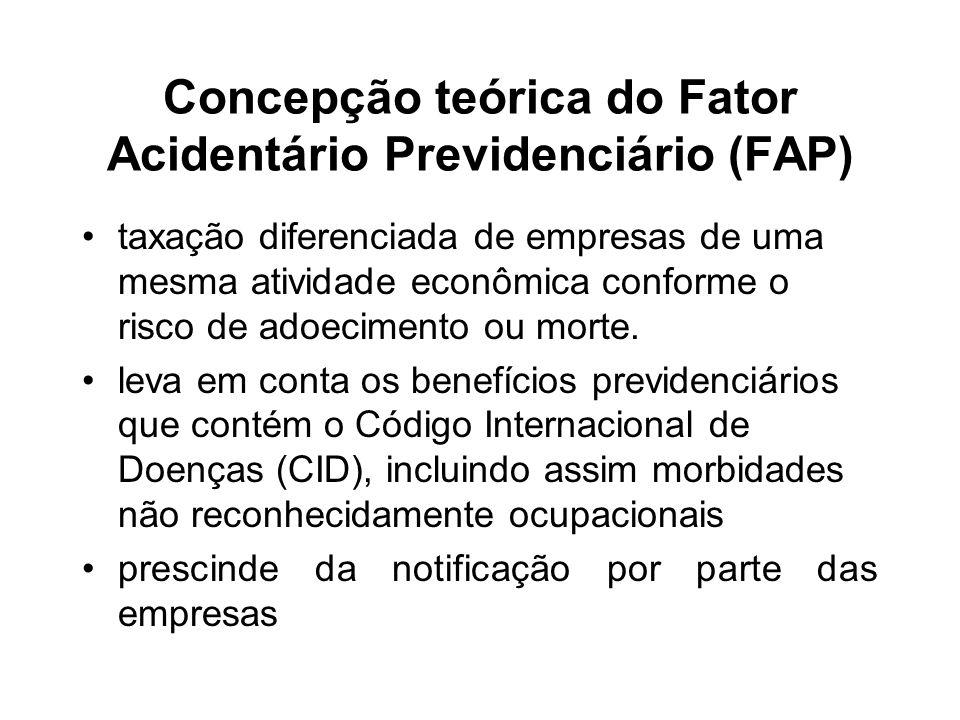 Concepção teórica do Fator Acidentário Previdenciário (FAP) taxação diferenciada de empresas de uma mesma atividade econômica conforme o risco de adoe