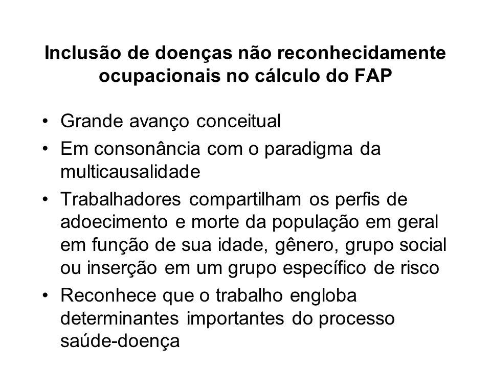Inclusão de doenças não reconhecidamente ocupacionais no cálculo do FAP Grande avanço conceitual Em consonância com o paradigma da multicausalidade Tr