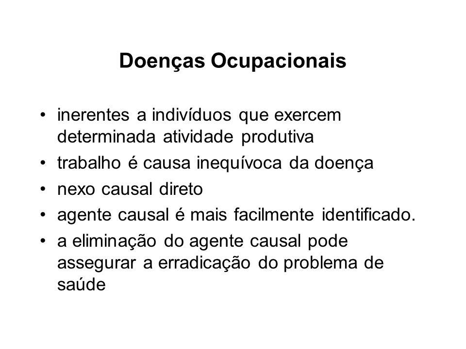 Doenças Ocupacionais inerentes a indivíduos que exercem determinada atividade produtiva trabalho é causa inequívoca da doença nexo causal direto agent