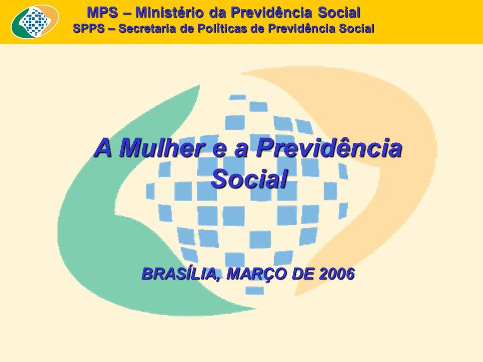 MPS – Ministério da Previdência Social SPPS – Secretaria de Políticas de Previdência Social A Mulher e a Previdência Social BRASÍLIA, MARÇO DE 2006
