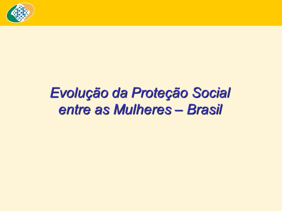 Evolução da Proteção Social entre as Mulheres – Brasil