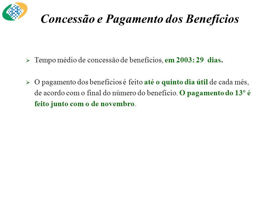 Concessão e Pagamento dos Benefícios Tempo médio de concessão de benefícios, em 2003: 29 dias. O pagamento dos benefícios é feito até o quinto dia úti