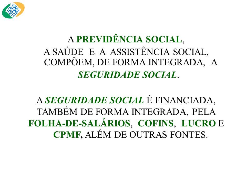 A PREVIDÊNCIA SOCIAL, A SAÚDE E A ASSISTÊNCIA SOCIAL, COMPÕEM, DE FORMA INTEGRADA, A SEGURIDADE SOCIAL. A SEGURIDADE SOCIAL É FINANCIADA, TAMBÉM DE FO