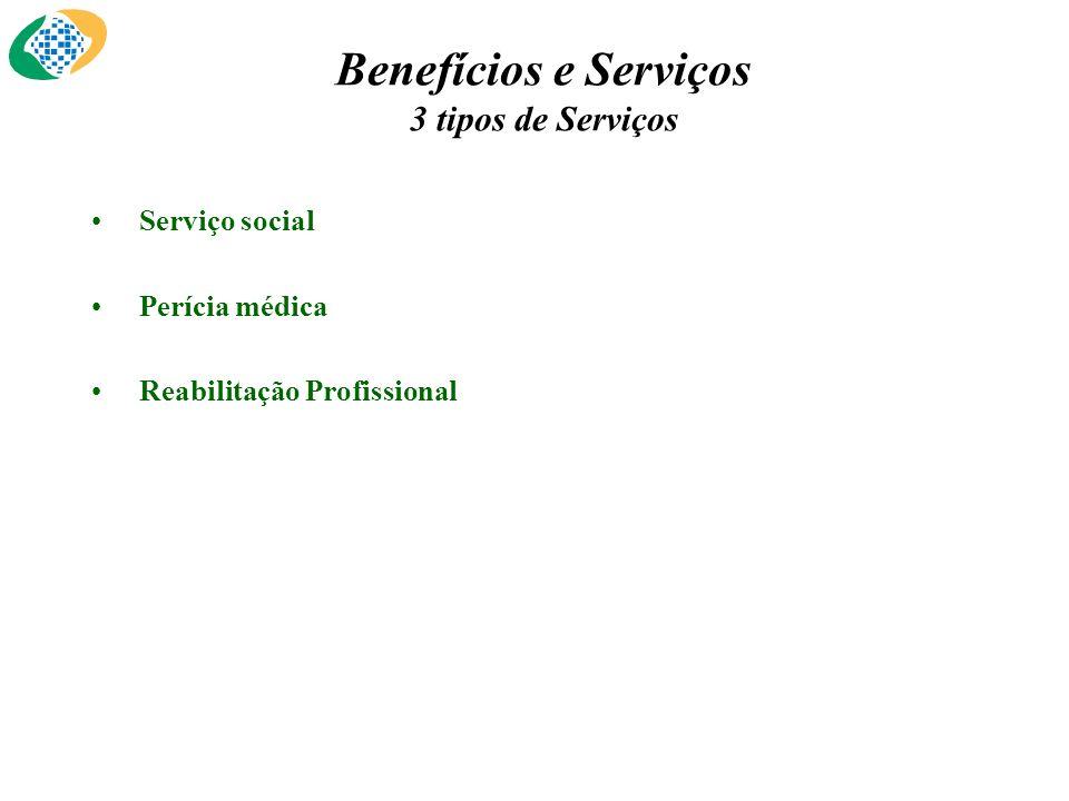 Serviço social Perícia médica Reabilitação Profissional Benefícios e Serviços 3 tipos de Serviços
