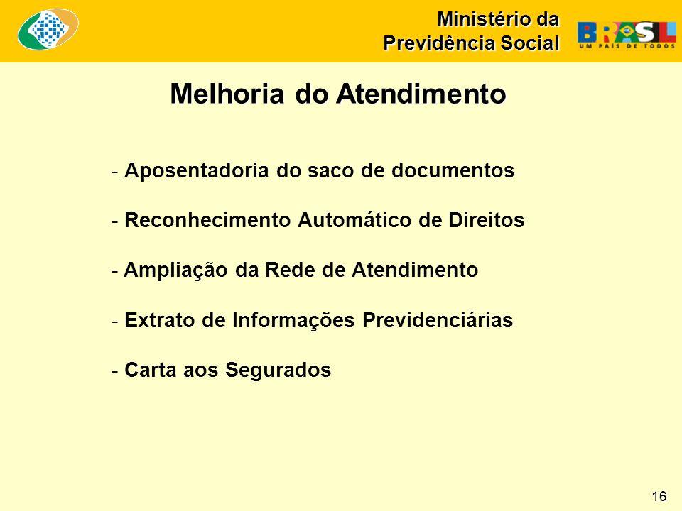 Ministério da Previdência Social - Aposentadoria do saco de documentos - Reconhecimento Automático de Direitos - Ampliação da Rede de Atendimento - Ex