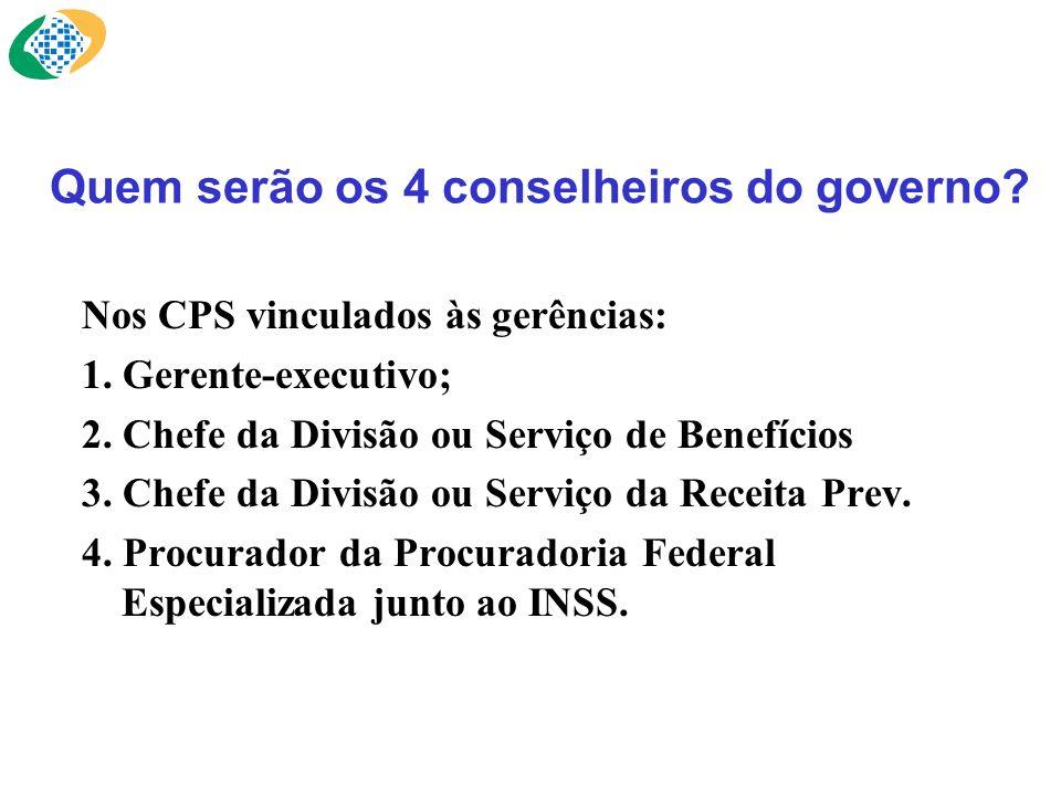 Nos CPS vinculados às gerências: 1. Gerente-executivo; 2. Chefe da Divisão ou Serviço de Benefícios 3. Chefe da Divisão ou Serviço da Receita Prev. 4.