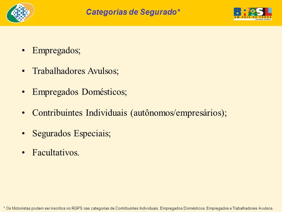 Categorias de Segurado* Empregados; Trabalhadores Avulsos; Empregados Domésticos; Contribuintes Individuais (autônomos/empresários); Segurados Especiais; Facultativos.