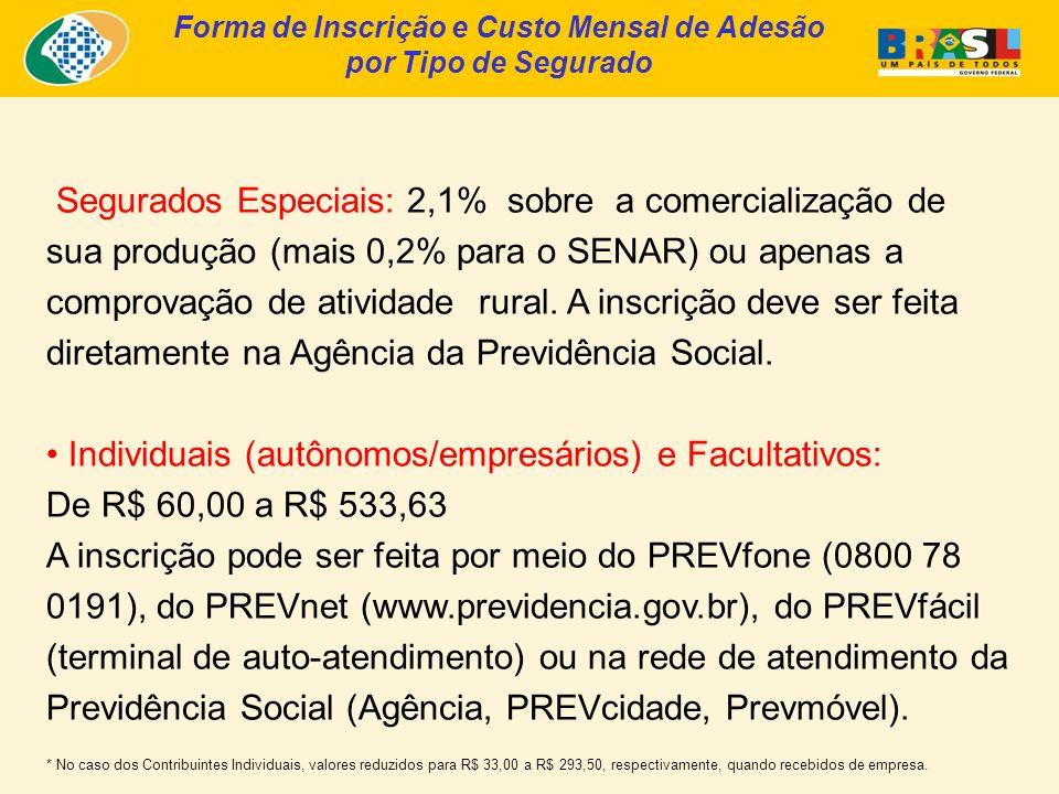 Forma de Inscrição e Custo Mensal de Adesão por Tipo de Segurado Segurados Especiais: 2,1% sobre a comercialização de sua produção (mais 0,2% para o SENAR) ou apenas a comprovação de atividade rural.