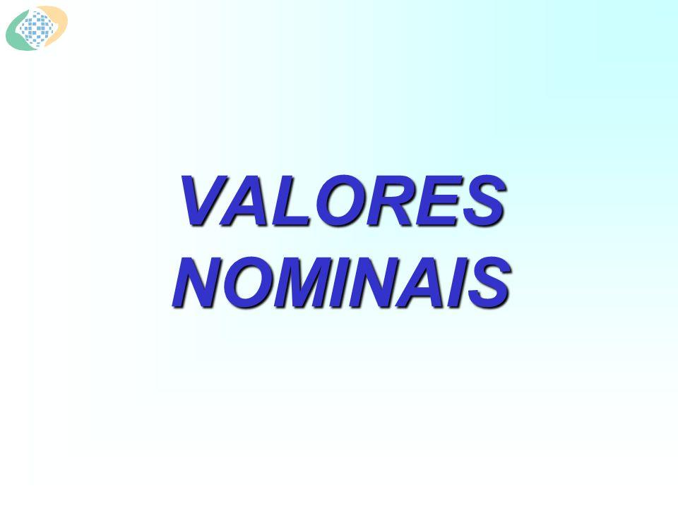 VALORES NOMINAIS