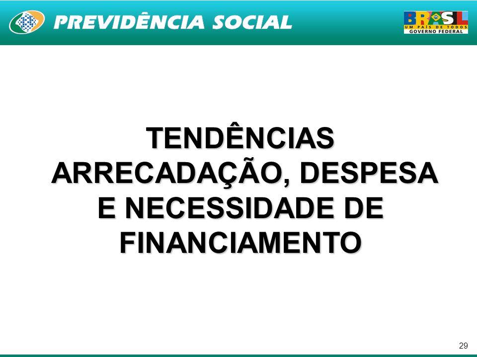 29 TENDÊNCIAS ARRECADAÇÃO, DESPESA E NECESSIDADE DE FINANCIAMENTO ARRECADAÇÃO, DESPESA E NECESSIDADE DE FINANCIAMENTO