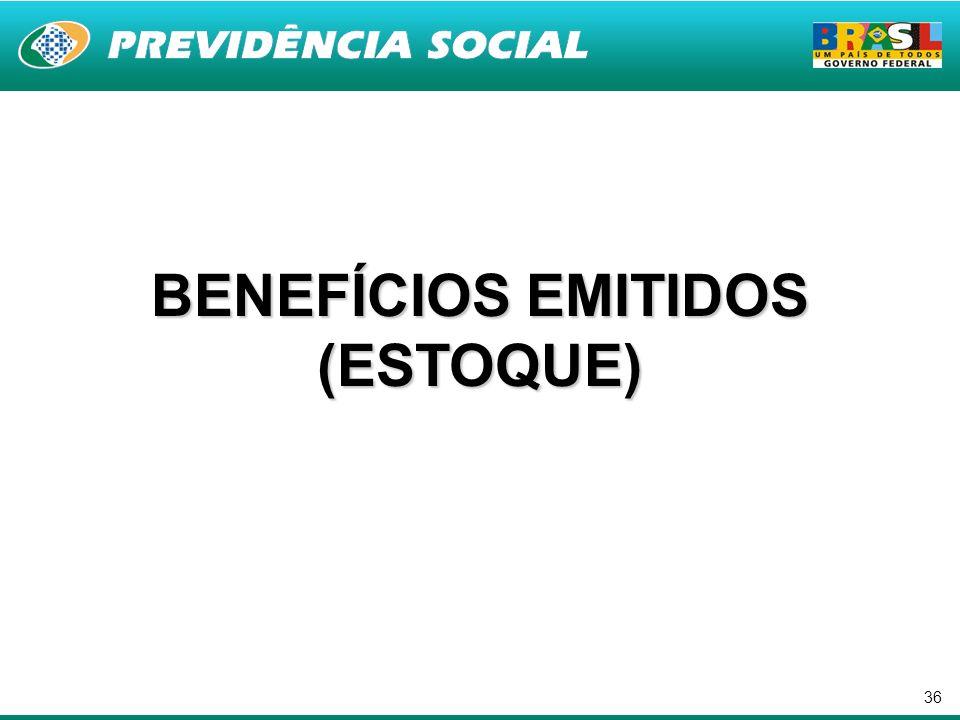 36 BENEFÍCIOS EMITIDOS (ESTOQUE)