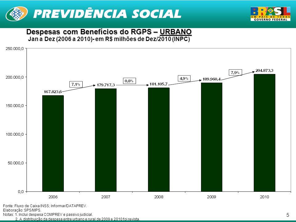 5 Despesas com Benefícios do RGPS – URBANO Jan a Dez (2006 a 2010)- em R$ milhões de Dez/2010 (INPC) Fonte: Fluxo de Caixa INSS; Informar/DATAPREV.