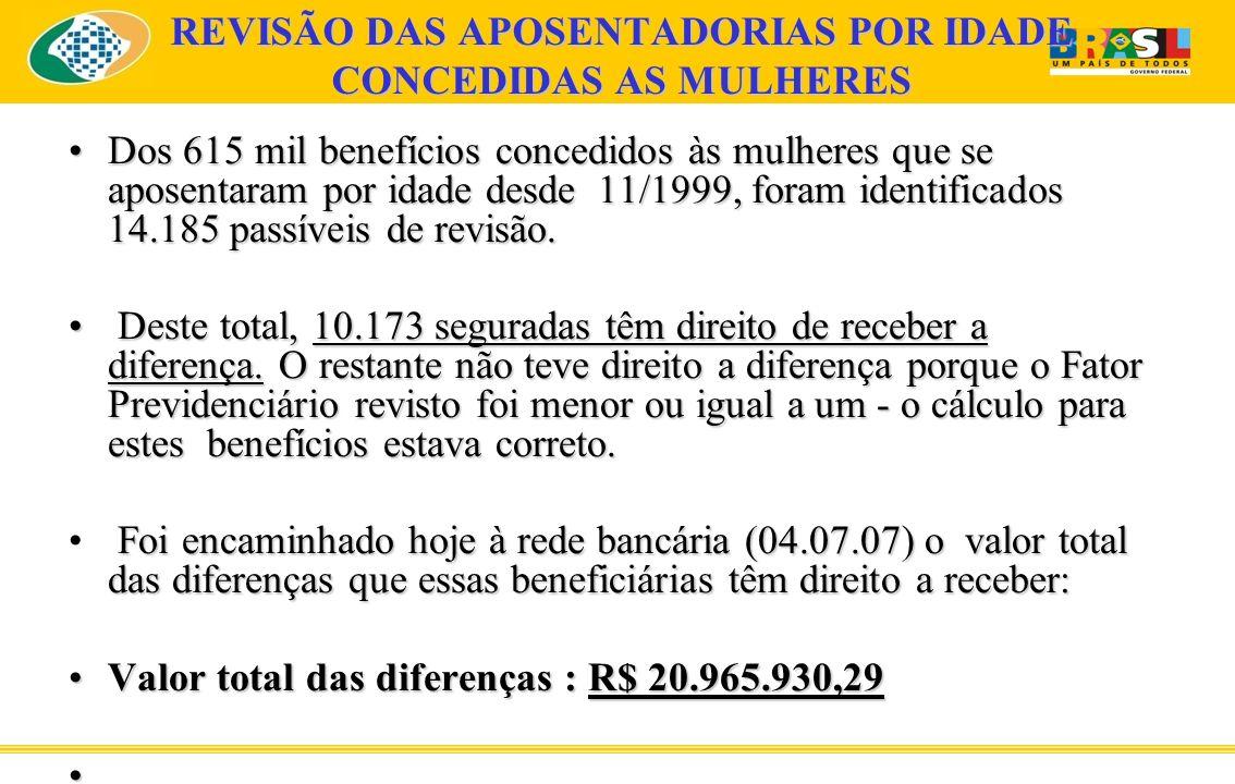 REVISÃO DE BENEFÍCIOS CONCEDIDOS AS MULHERES O INSS recalculou o benefício a partir da renda mensal inicial e aplicou os índices de correção até a competência 30 de junho.