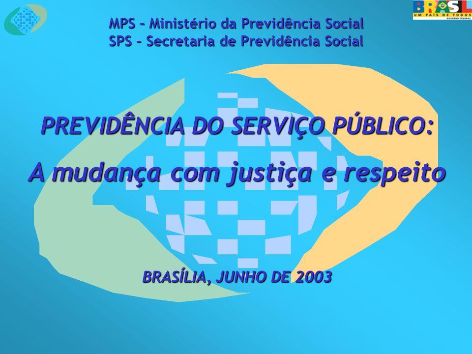 MPS – Ministério da Previdência Social SPS – Secretaria de Previdência Social PREVIDÊNCIA DO SERVIÇO PÚBLICO : A mudança com justiça e respeito BRASÍLIA, JUNHO DE 2003