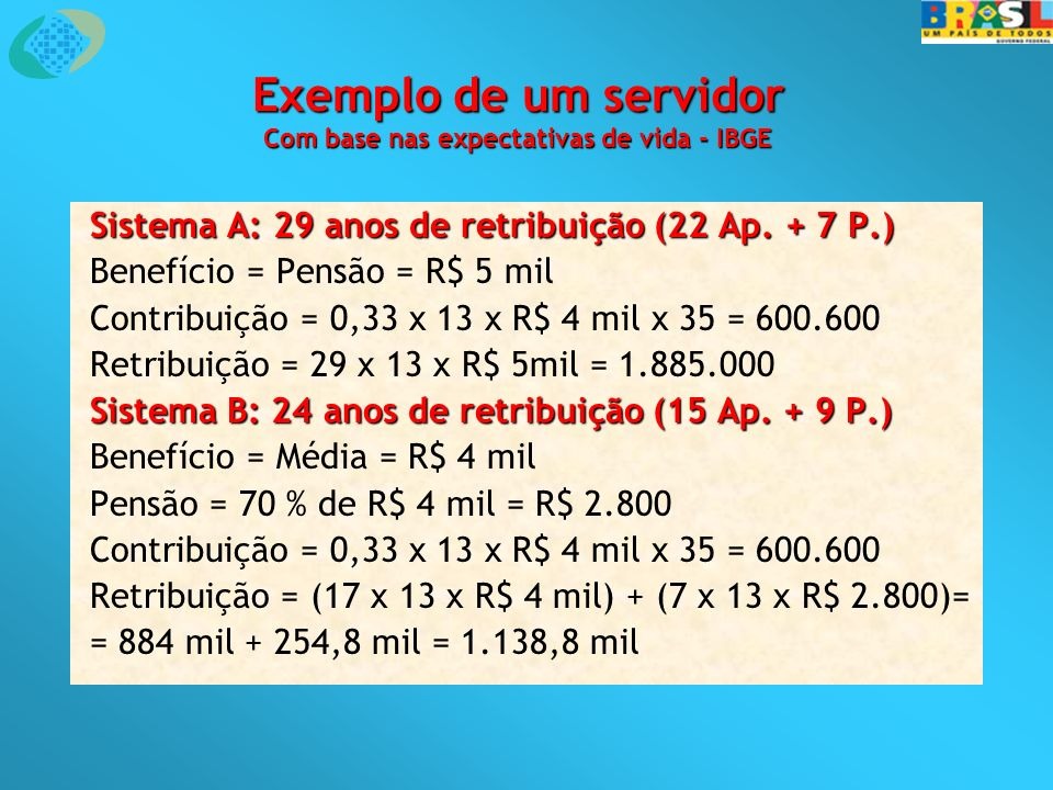 Exemplo de um servidor Com base nas expectativas de vida - IBGE Sistema A: 29 anos de retribuição (22 Ap. + 7 P.) Benefício = Pensão = R$ 5 mil Contri