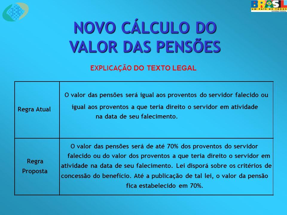 NOVO CÁLCULO DO VALOR DAS PENSÕES EXPLICAÇÃO DO TEXTO LEGAL Regra Atual O valor das pensões será igual aos proventos do servidor falecido ou igual aos