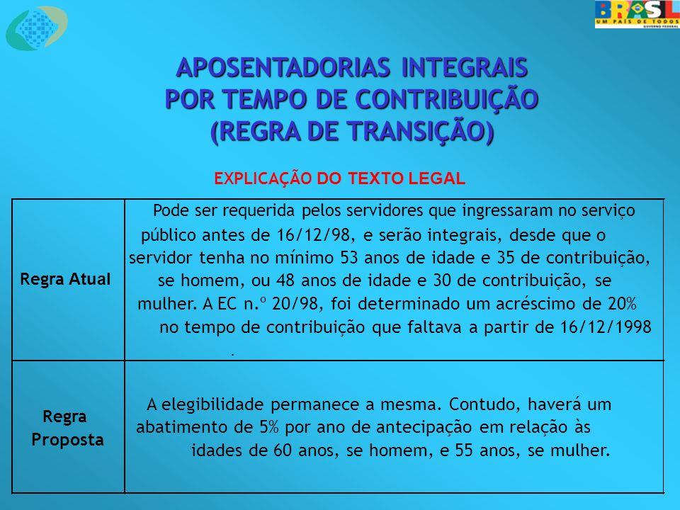 APOSENTADORIAS INTEGRAIS POR TEMPO DE CONTRIBUIÇÃO (REGRA DE TRANSIÇÃO) EXPLICAÇÃO DO TEXTO LEGAL Regra Atual Pode ser requerida pelos servidores que