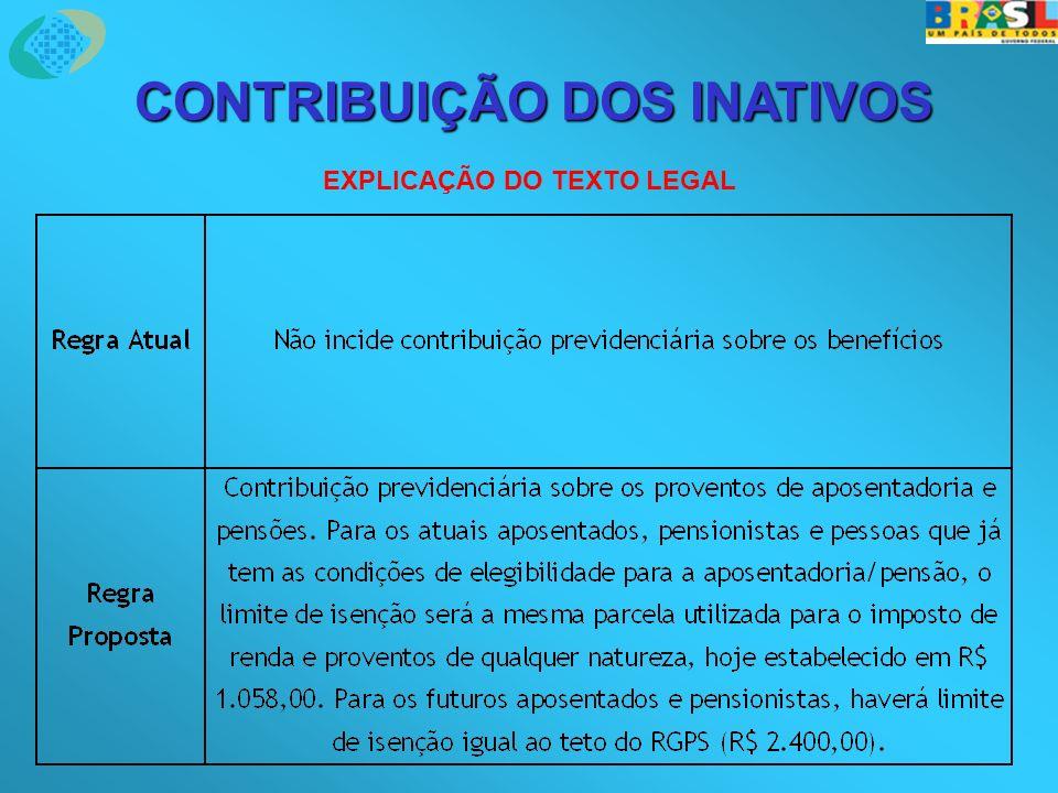 CONTRIBUIÇÃO DOS INATIVOS EXPLICAÇÃO DO TEXTO LEGAL