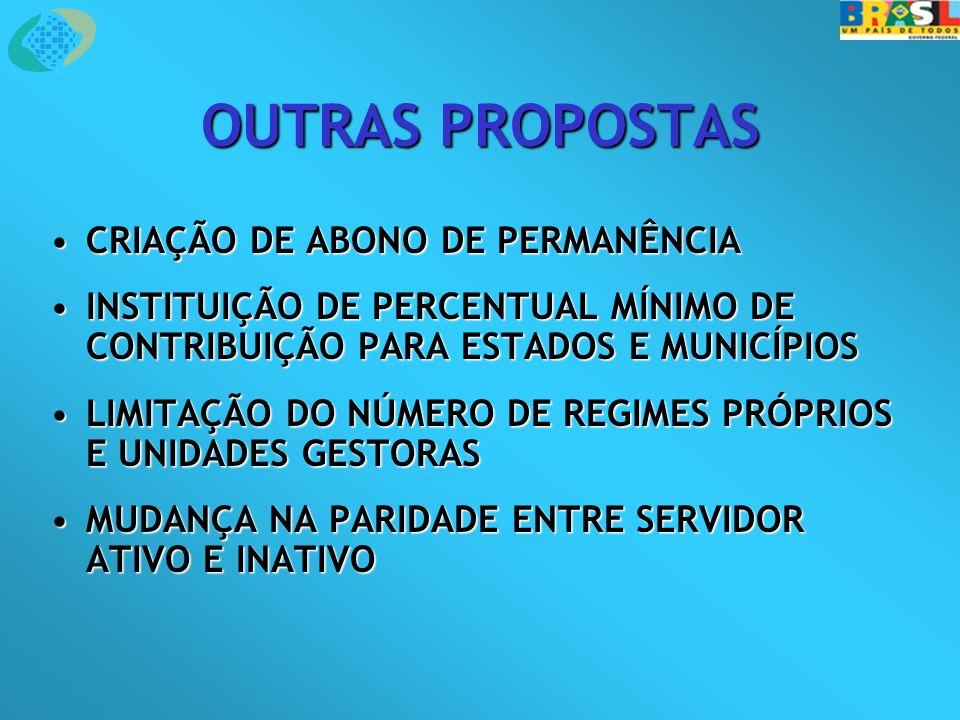 OUTRAS PROPOSTAS CRIAÇÃO DE ABONO DE PERMANÊNCIACRIAÇÃO DE ABONO DE PERMANÊNCIA INSTITUIÇÃO DE PERCENTUAL MÍNIMO DE CONTRIBUIÇÃO PARA ESTADOS E MUNICÍPIOSINSTITUIÇÃO DE PERCENTUAL MÍNIMO DE CONTRIBUIÇÃO PARA ESTADOS E MUNICÍPIOS LIMITAÇÃO DO NÚMERO DE REGIMES PRÓPRIOS E UNIDADES GESTORASLIMITAÇÃO DO NÚMERO DE REGIMES PRÓPRIOS E UNIDADES GESTORAS MUDANÇA NA PARIDADE ENTRE SERVIDOR ATIVO E INATIVOMUDANÇA NA PARIDADE ENTRE SERVIDOR ATIVO E INATIVO
