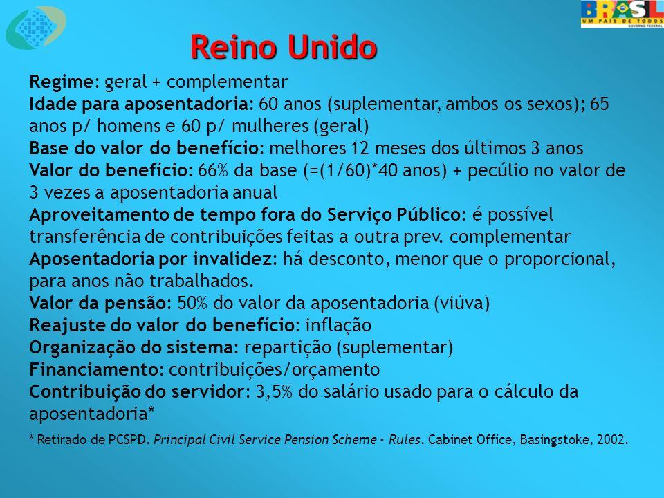 Regime: geral + complementar Idade para aposentadoria: 60 anos (suplementar, ambos os sexos); 65 anos p/ homens e 60 p/ mulheres (geral) Base do valor