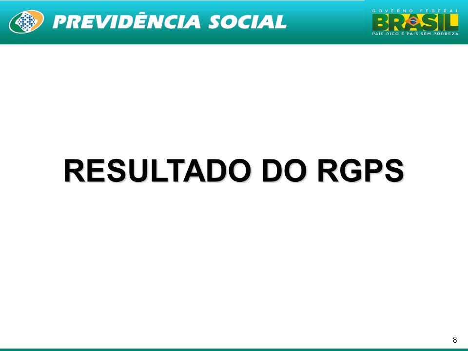 9 RESULTADO DO RGPS – RESULTADO DO RGPS – Em R$ milhões de Novembro de 2012 (INPC) Fonte: Fluxo de Caixa INSS; Informar/DATAPREV.