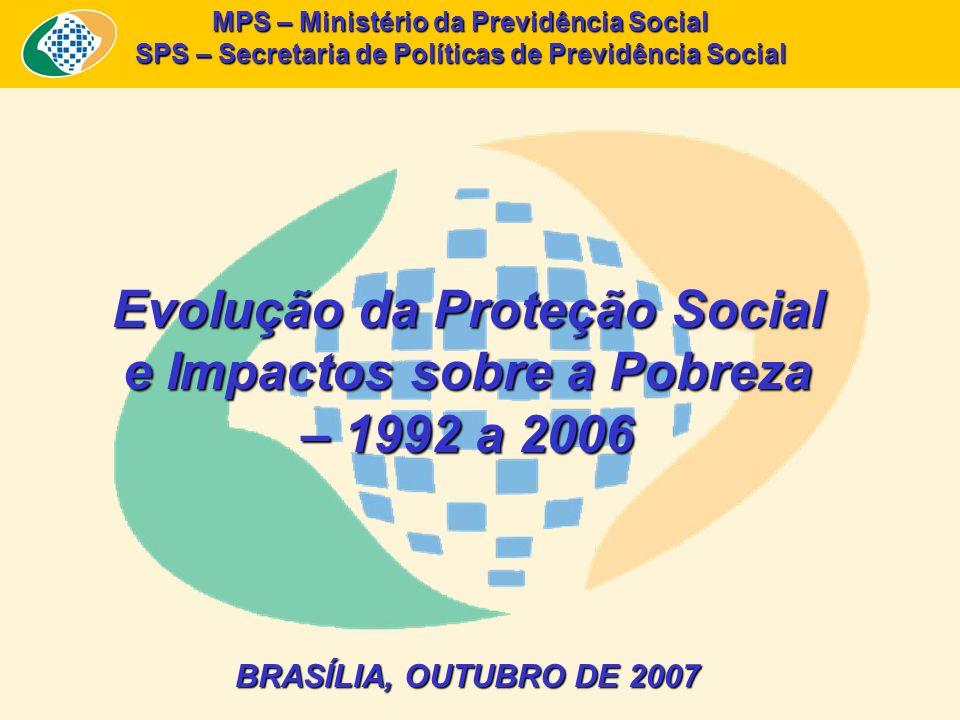 Percentual de Pobres* no Brasil, por Idade, com e sem Transferência Previdenciárias – 2006 (Inclusive Área Rural da Região Norte) Fonte: PNAD/IBGE – 2006.