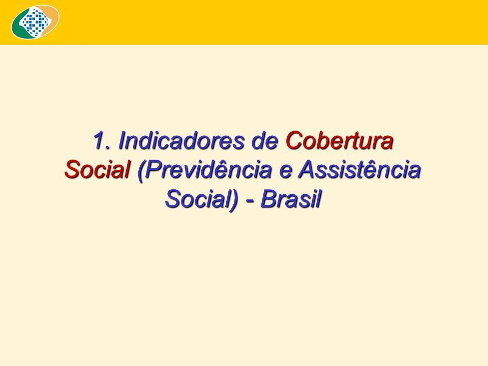 1.1 Proteção Social entre a População Ocupada com idade de 16 a 59 anos - Brasil