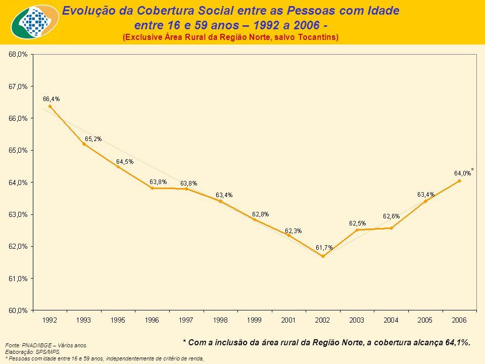 Evolução da Contribuição Previdenciária (RGPS) dos Ocupados entre 16 e 59 anos, por Posição na Ocupação – 1992 a 2006 (Exclusive Área Rural da Região Norte, salvo Tocantins) Fonte: PNAD/IBGE – Vários anos.
