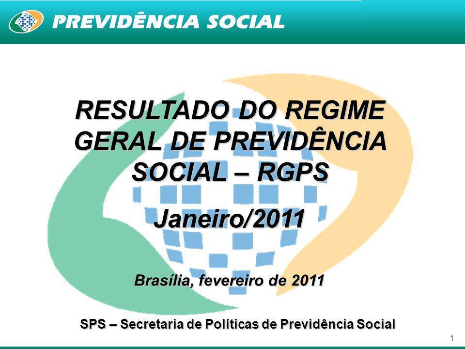 1 RESULTADO DO REGIME GERAL DE PREVIDÊNCIA SOCIAL – RGPS Janeiro/2011 Brasília, fevereiro de 2011 SPS – Secretaria de Políticas de Previdência Social