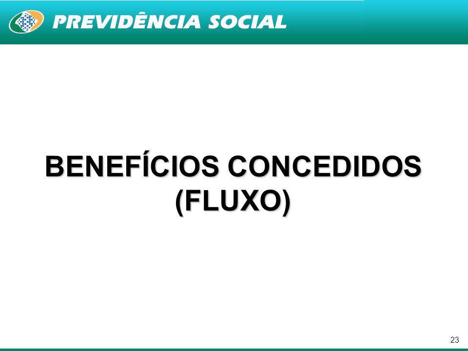 23 BENEFÍCIOS CONCEDIDOS (FLUXO)