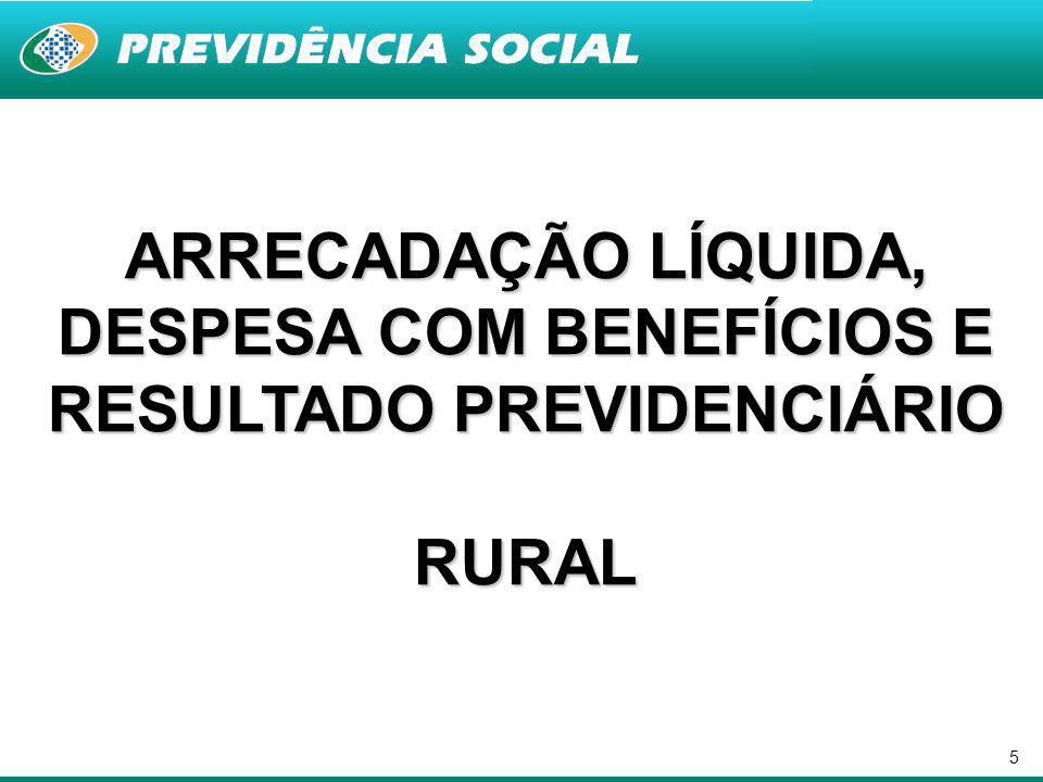 5 ARRECADAÇÃO LÍQUIDA, DESPESA COM BENEFÍCIOS E RESULTADO PREVIDENCIÁRIO RURAL