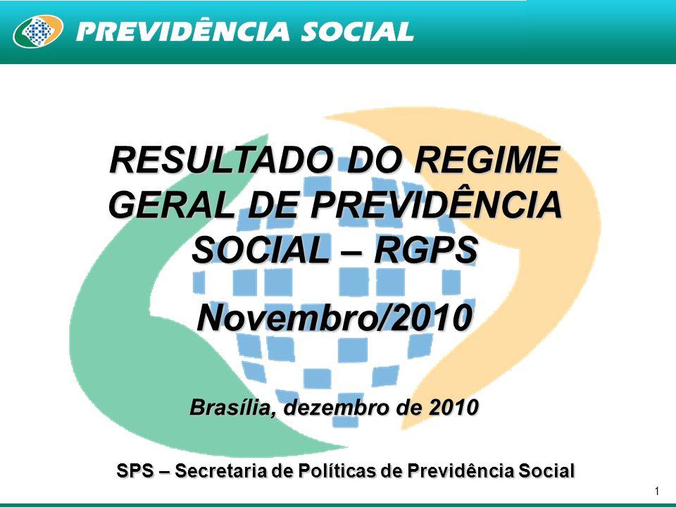 1 RESULTADO DO REGIME GERAL DE PREVIDÊNCIA SOCIAL – RGPS Novembro/2010 Brasília, dezembro de 2010 SPS – Secretaria de Políticas de Previdência Social