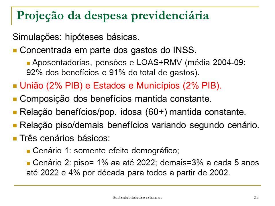 Sustentabilidade e reformas 22 Projeção da despesa previdenciária Simulações: hipóteses básicas.