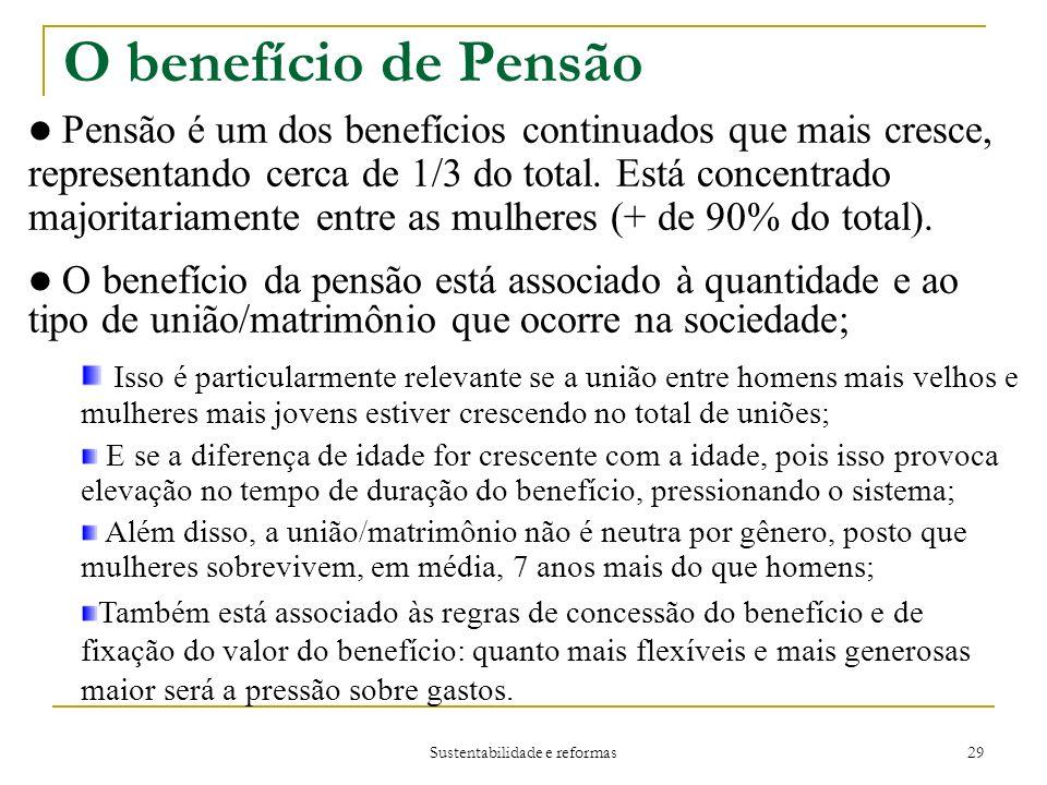 Sustentabilidade e reformas 29 Pensão é um dos benefícios continuados que mais cresce, representando cerca de 1/3 do total.