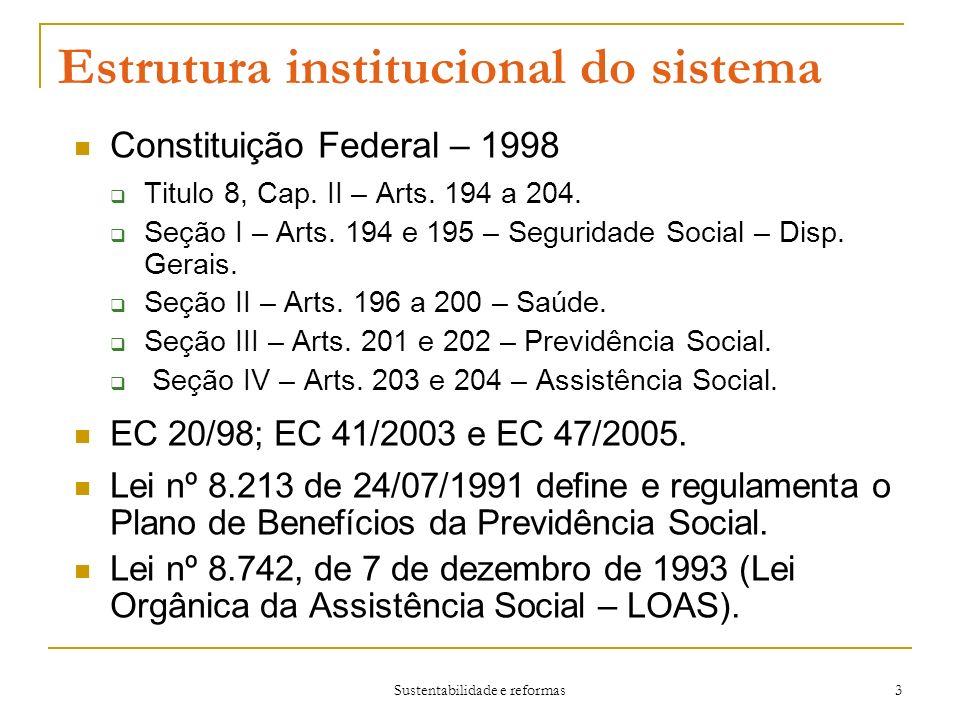 Sustentabilidade e reformas 3 Estrutura institucional do sistema Constituição Federal – 1998 Titulo 8, Cap.