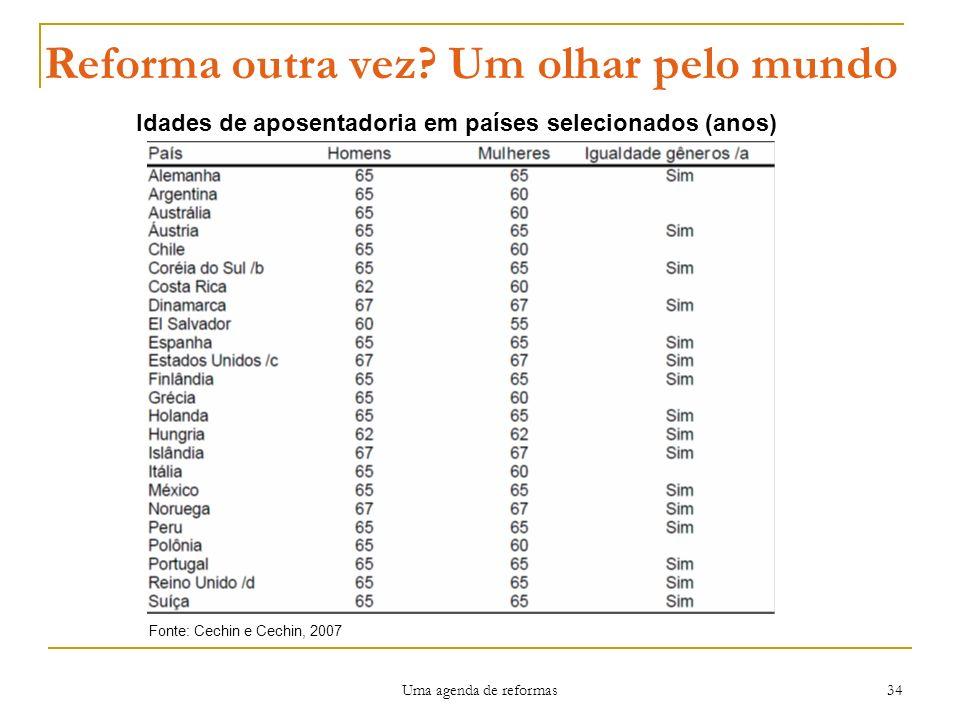 Uma agenda de reformas 34 Idades de aposentadoria em países selecionados (anos) Fonte: Cechin e Cechin, 2007 Reforma outra vez.