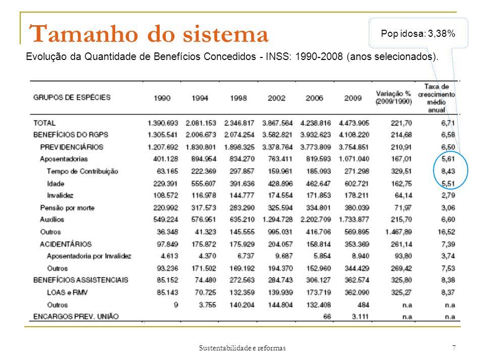 Sustentabilidade e reformas 7 Tamanho do sistema Evolução da Quantidade de Benefícios Concedidos - INSS: 1990-2008 (anos selecionados).