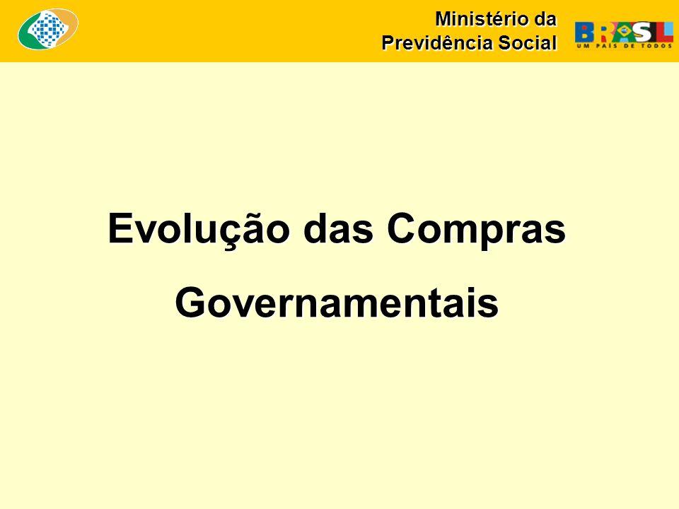 Ministério da Previdência Social Evolução das Compras Governamentais