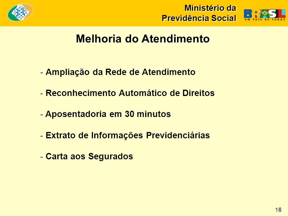 Ministério da Previdência Social - Ampliação da Rede de Atendimento - Reconhecimento Automático de Direitos - Aposentadoria em 30 minutos - Extrato de Informações Previdenciárias - Carta aos Segurados Melhoria do Atendimento 16