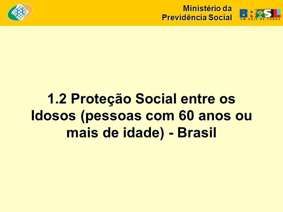 Ministério da Previdência Social 1.2 Proteção Social entre os Idosos (pessoas com 60 anos ou mais de idade) - Brasil