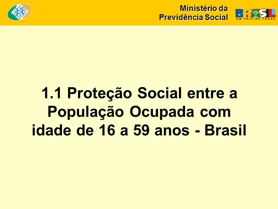 Ministério da Previdência Social 1.1 Proteção Social entre a População Ocupada com idade de 16 a 59 anos - Brasil